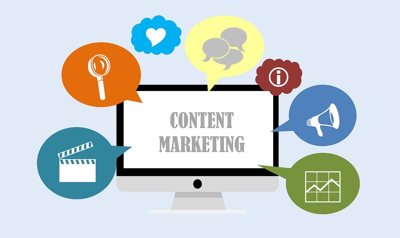 content, marketing, website