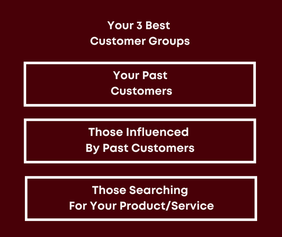 3 Best Customer Groups Graphic