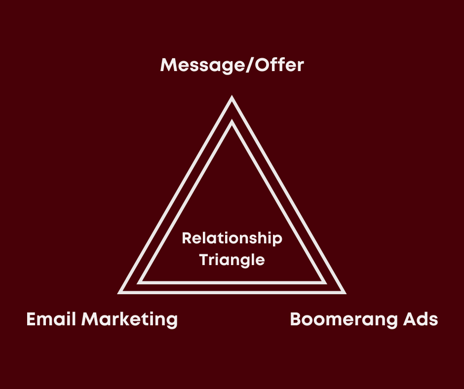 Relationship Booster Triangle Graphic